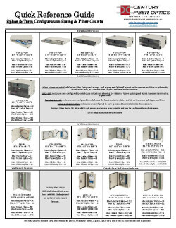 Quick Reference Guide to Fiber and Splice Counts on Enclosures